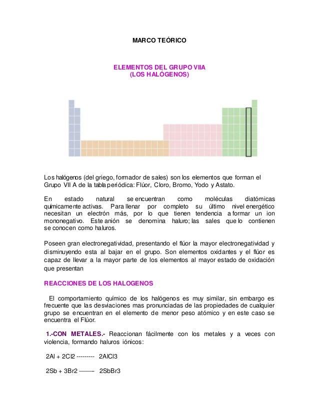 Elementos grupos viia via va iva de la tabla periodica 5 marco terico elementos del grupo viia urtaz Gallery