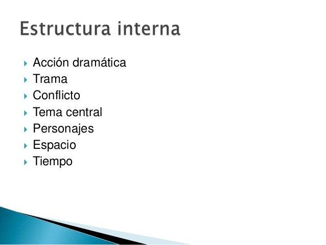 Elementos Internos Y Externos De La Obra Dramatica