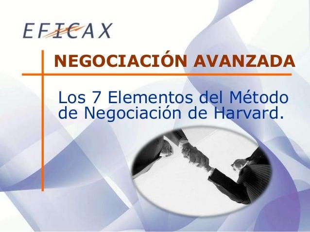1 NEGOCIACIÓN AVANZADA Los 7 Elementos del Método de Negociación de Harvard.
