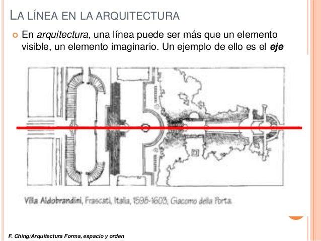 Elementos primarios punto linea planos for Ejes arquitectonicos