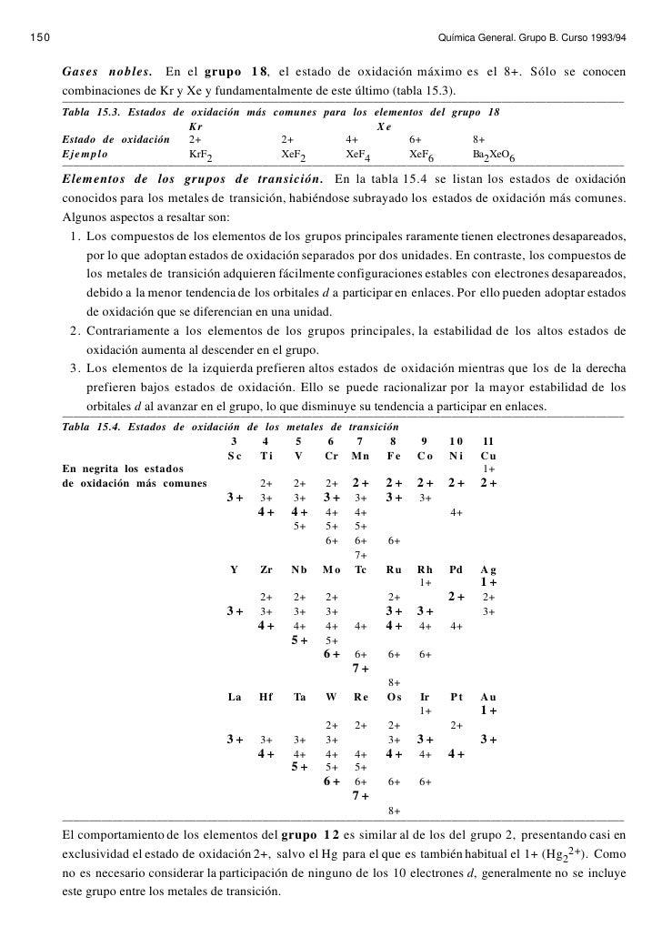 150 qumica general grupo b curso 199394 gases nobles en el grupo 1 8 el estado de oxidacin mximo es el 8 slo se conocen combinaciones de kr y xe - Tabla Periodica De Los Elementos Quimicos Estado De Oxidacion