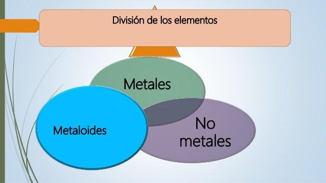 divisin de los elementos metales no metales metaloides - Tabla Periodica Metales No Metales Metaloides