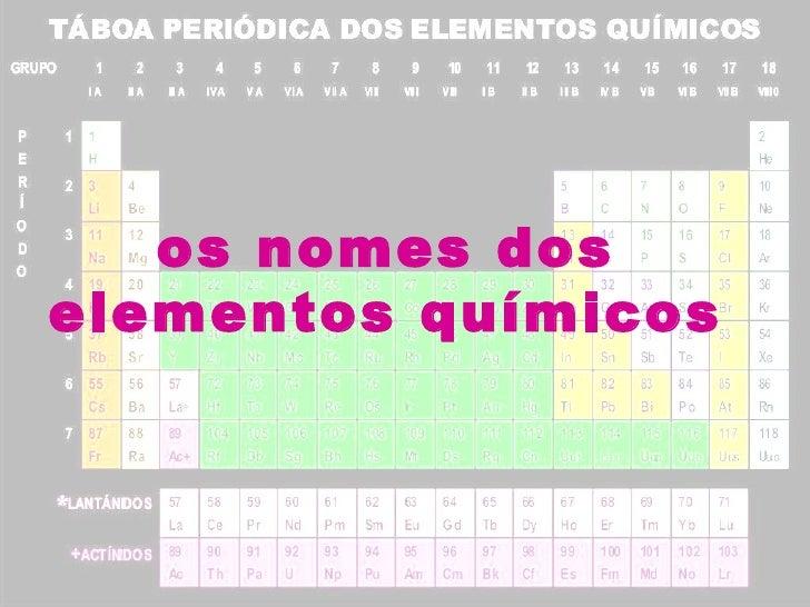 os nomes dos elementos químicos