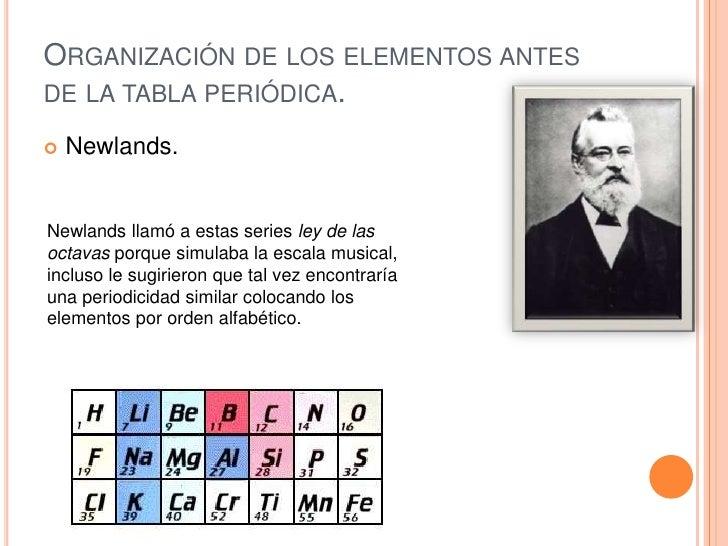 Elementos y compuestos br 6 organizacin de los elementos antes de la tabla peridica urtaz Image collections