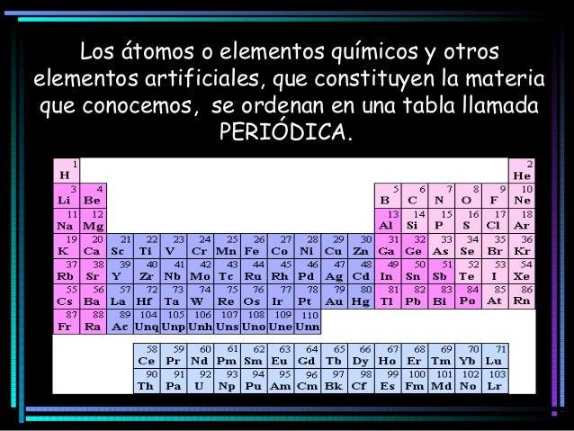 Elementos y compuestos 7 5 los tomos o elementos qumicos y otros elementos artificiales urtaz Gallery