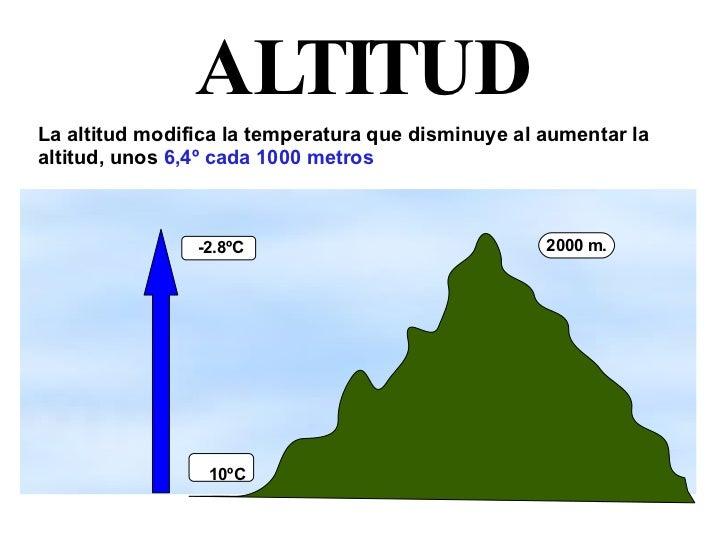 Resultado de imagen de LATITUD FACTOR CLIMATICO