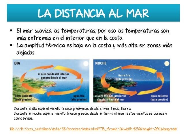 Resultado de imagen de distancia al mar factores del clima