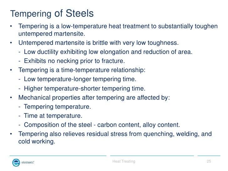 Heat Treatment Processes Pdf
