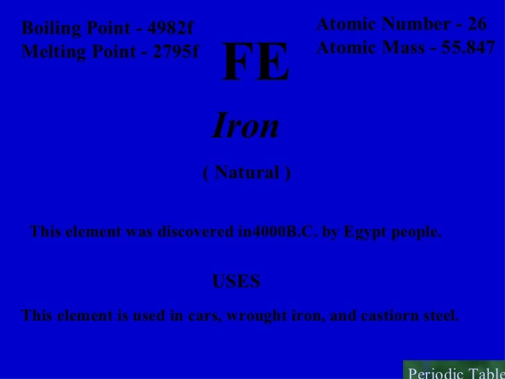 Interactive periodic table of elements periodic table 27 fe boiling point 4982f melting urtaz Choice Image