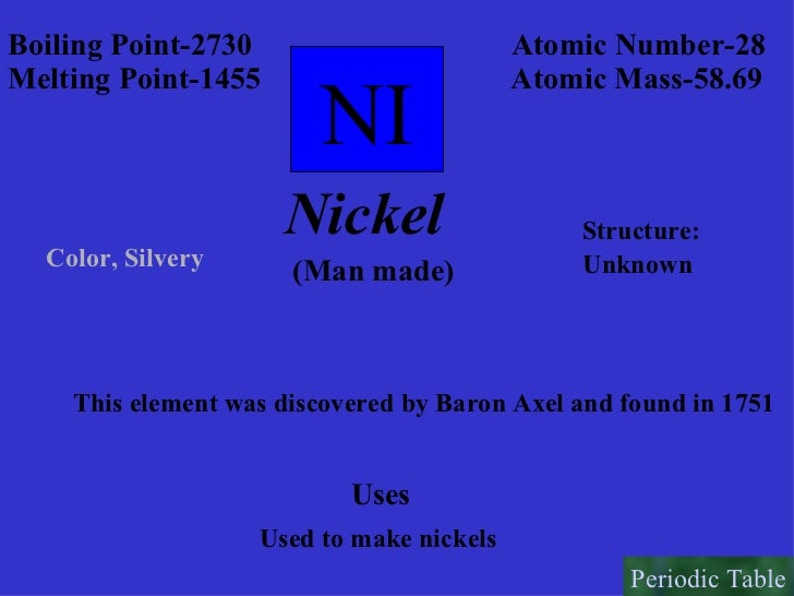 Interactive periodic table of elements periodic table 29 ni boiling point 2730 melting urtaz Choice Image