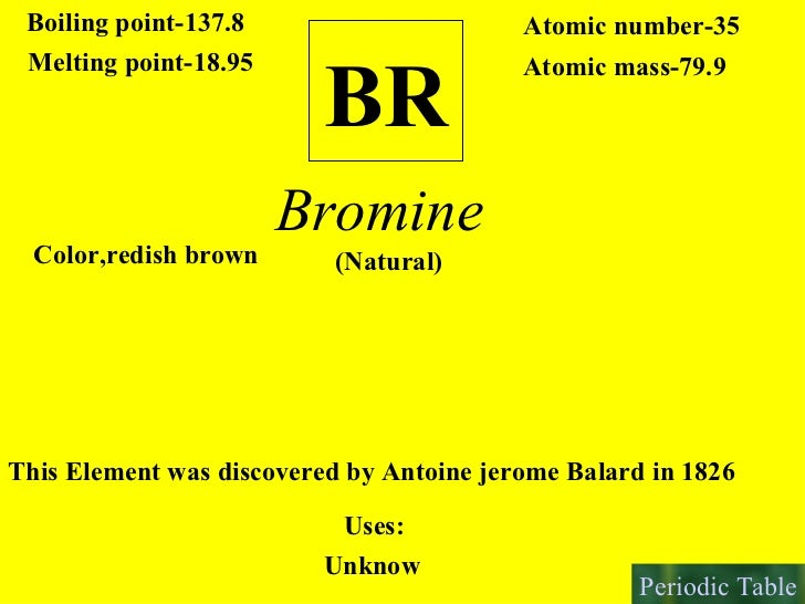 Interactive periodic table of elements periodic table 36 br boiling urtaz Gallery