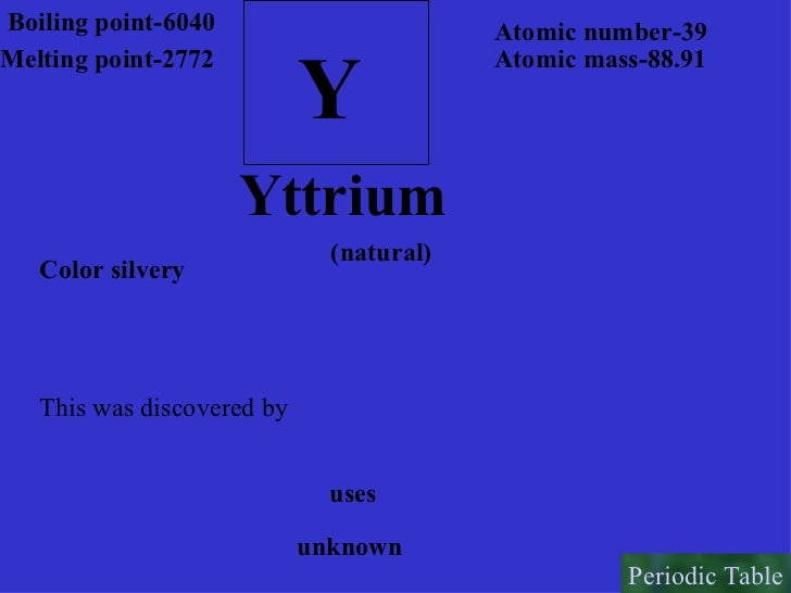 Interactive periodic table of elements unknown periodic table 40 urtaz Image collections