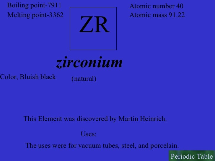 Interactive periodic table of elements periodic table 41 urtaz Image collections