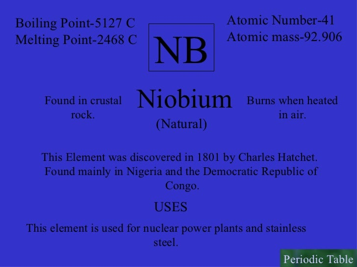 Interactive periodic table of elements periodic table 42 urtaz Image collections
