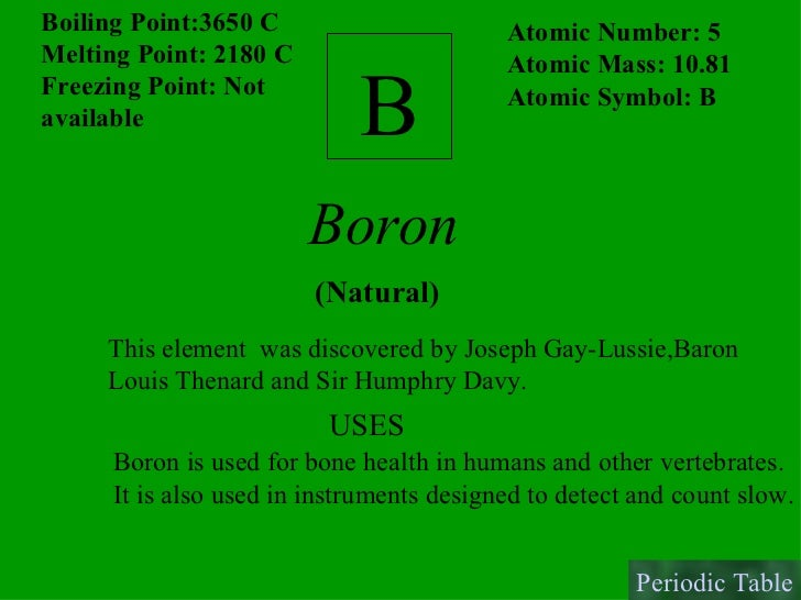 Interactive periodic table of elements periodic table 6 b urtaz Image collections