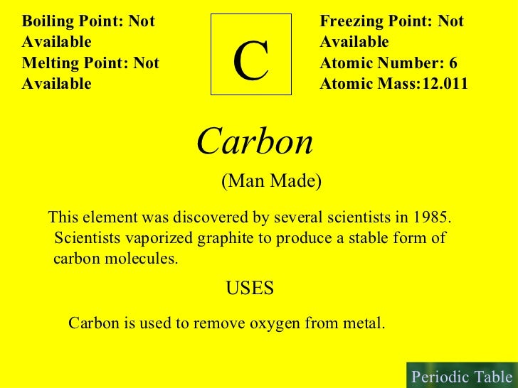 periodic table 7 - Periodic Table Of Elements Discovery