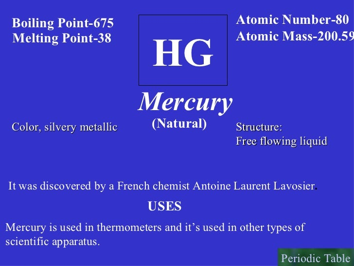 Interactive periodic table of elements periodic table 81 hg boiling urtaz Gallery