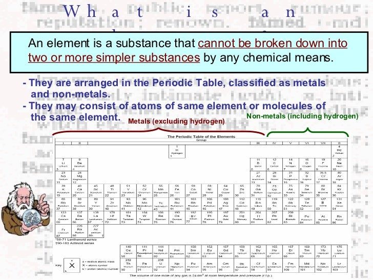 Elements compounds mixtures 24 what is an element urtaz Choice Image