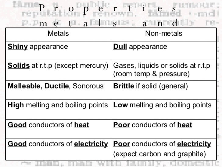 Elements Compounds Mixtures – Elements Mixtures and Compounds Worksheet