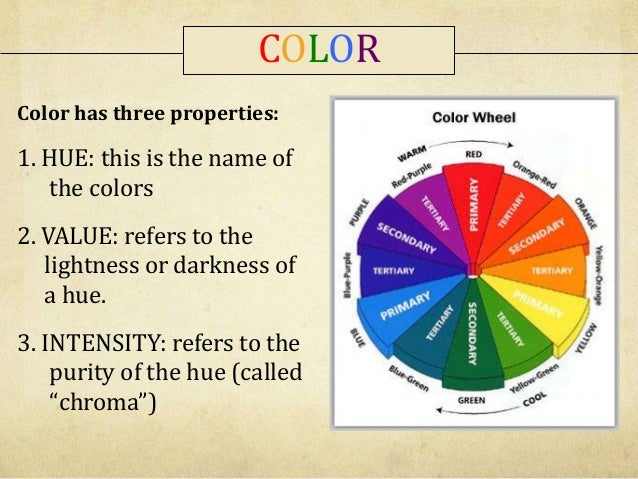 Elements Of Art Color Definition : Elements principles update