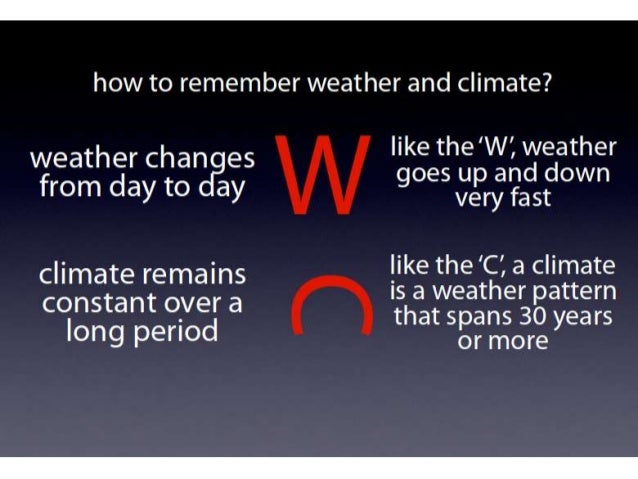 elements of weather and climate Weather and climate are not the same, but most people confuse them climate represents the combined measurements of the atmospheric elements averaged over several years for a specific region.