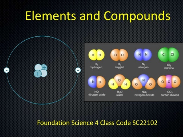 Elements and Compounds  Foundation Science 4 Class Code SC22102