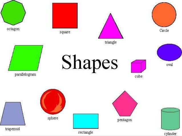 Shape As An Element Of Art : Elements and organization of art
