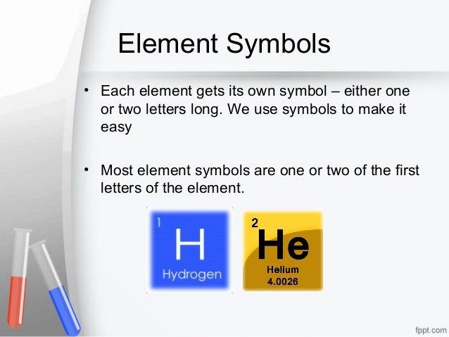 Elements and the periodic table 8 element symbols urtaz Choice Image