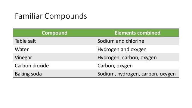 Element oxygen essay