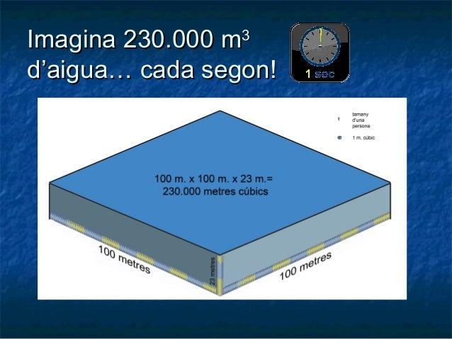Imagina 230.000 mImagina 230.000 m33 d'aigua… cada segon!d'aigua… cada segon!