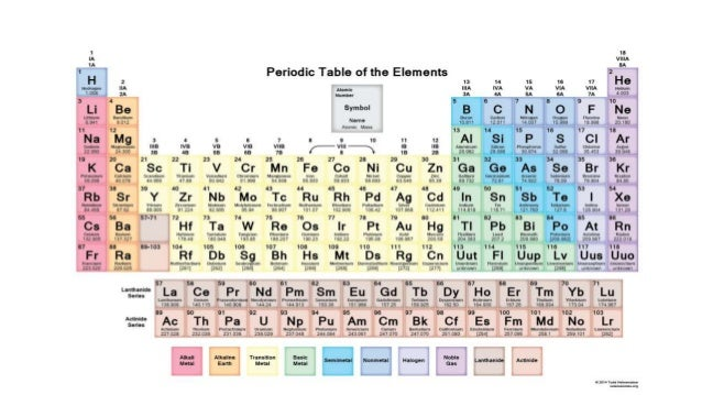 Elements isotops and calculating the relative atomic mass ppt 4 urtaz Choice Image