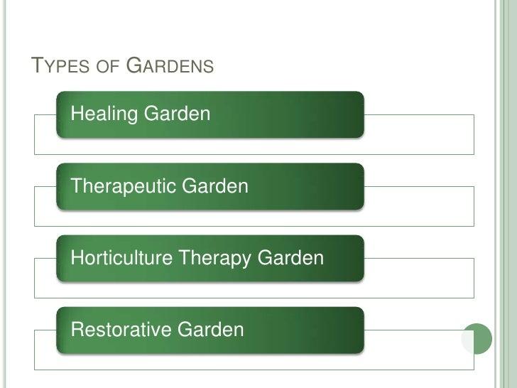 Types of Gardens<br />