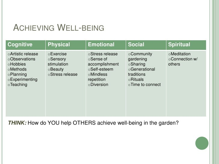 Achieving Well-being<br />THINK: How do YOU help OTHERS achieve well-being in the garden?<br />