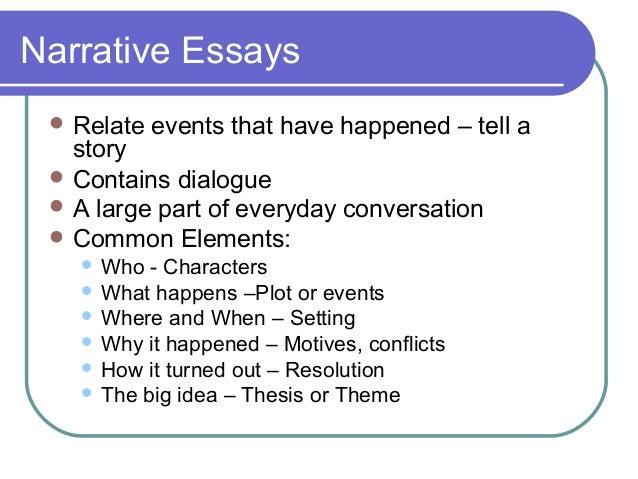 key components of a essay