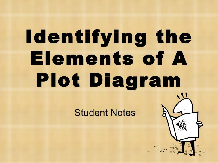 Identifying the Elements of A Plot Diagram Student Notes