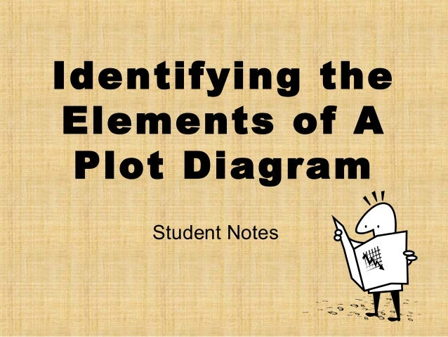 Identifying theElements of APlot DiagramStudent Notes