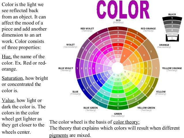 how color affects mood gallery of how room color affects