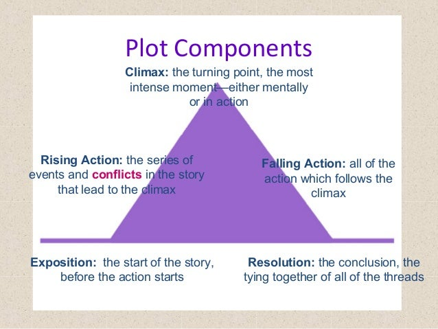 elements of a story powerpoint : plot diagram powerpoint - findchart.co