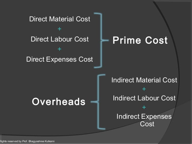 elements of cost Sub-elements if you are using manufacturing costing, you can use sub-elements as smaller classifications of the cost elements each cost element must be associated with one or more sub-elements.