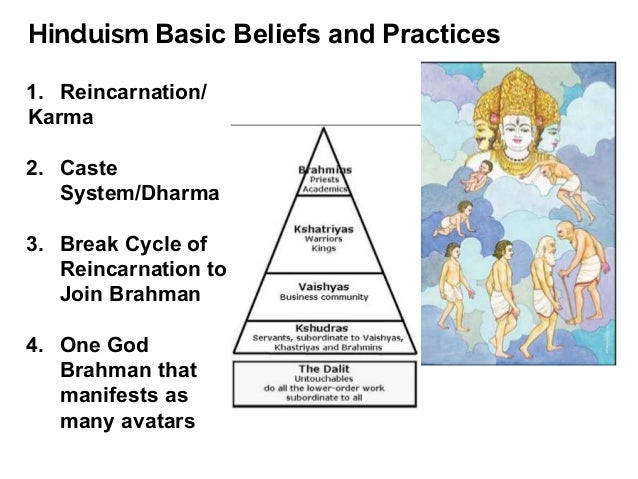 discussing the nature of ethics in hinduism christianity and buddhism Hinduism contains numerous references to the worship of the divine in nature in its vedas, upanishads, puranas, sutras, and its other sacred texts millions of hindus recite sanskrit mantras daily to revere their rivers, mountains, trees, animals, and the earth.