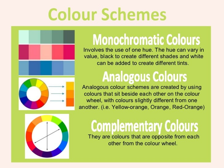 Colour As An Element Of Design : Elements of design colour
