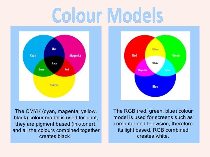 Color As An Element Of Design : Elements of design colour