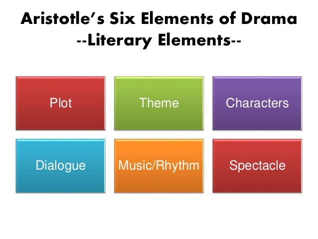 aristoles view on drama 1 aristotle's theory of tragedy poems, aristotle saw this as one  is the worst pleasure although the exact meaning of kind of plot aristotle's katharsis has been debated for plots may be simple or complex the latter centuries, on any interpretation  but it is the most unso- ary theory but also of the theory of drama, phisticated (atechnotaton) and the least ger- cinema, and art in general (see, eg,.