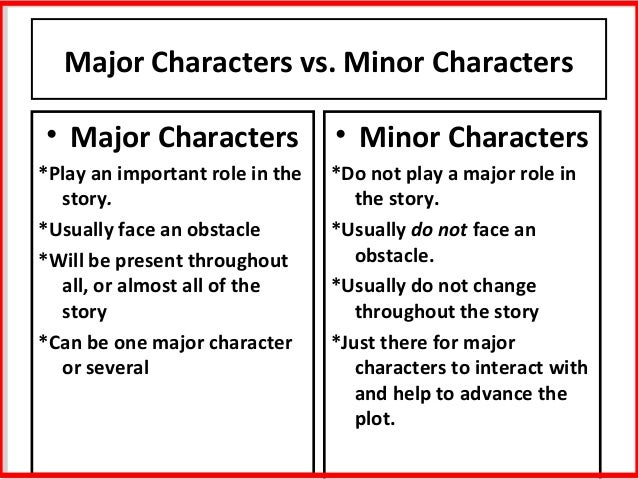 minor characters advance plot About the same place/characters/plot/theme/idea  turns out to advance the central plot,  future-plot's key characters as a minor.