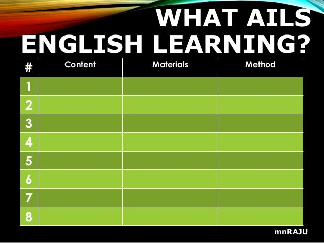 Elements of Functional English Slide 3