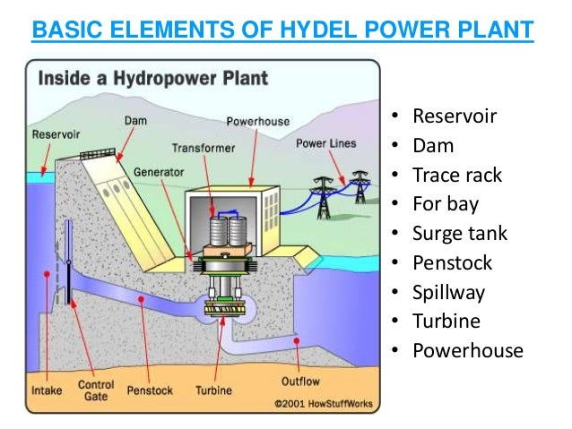 thesis in micro hydroelectric plants Micro hydro plant pdf micro-hydro-electric power plants are one of an alternative source of energy bachelors degree thesismhp-4 micro-hydropower plant site.