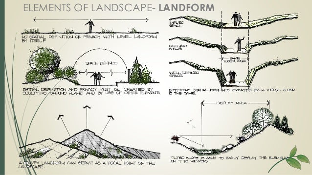 Elements of landscape design for Advanced landscape design