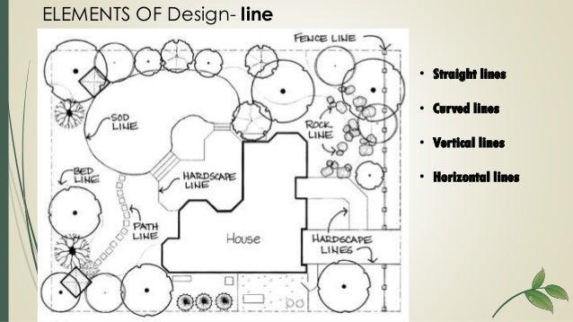 Top 28 elements of landscape design elements of for Element landscape design
