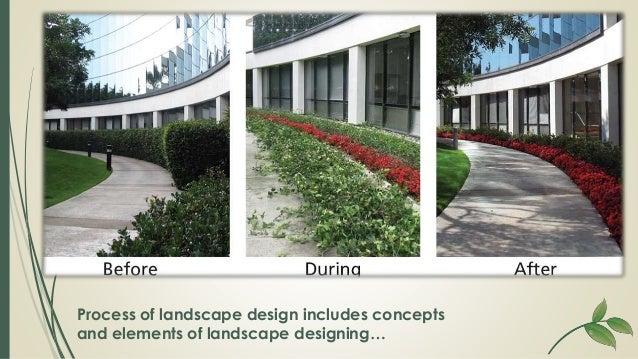Elements Of Landscape Design