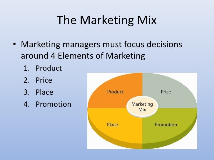 Elements of marketing
